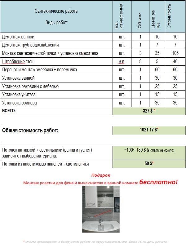 Смета ремонта ванных комнат купить смеситель для душевой кабины нижний новгород